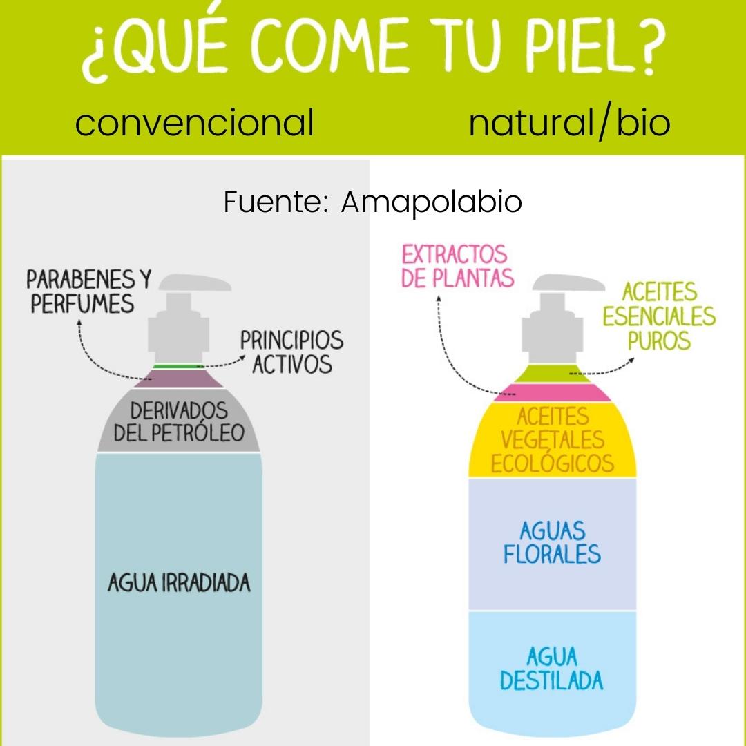 infografía cosmética natural